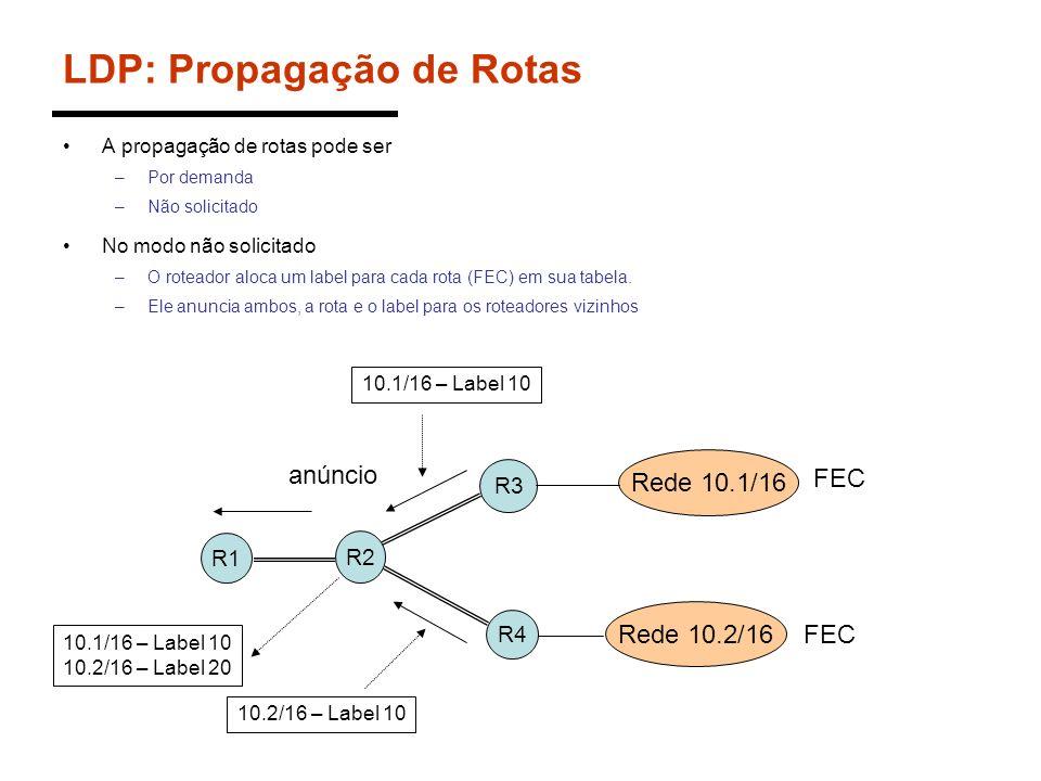 LDP: Propagação de Rotas