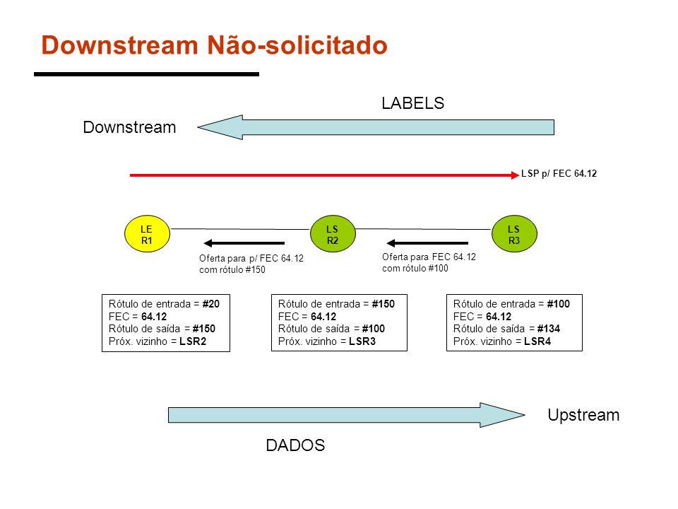 Downstream Não-solicitado
