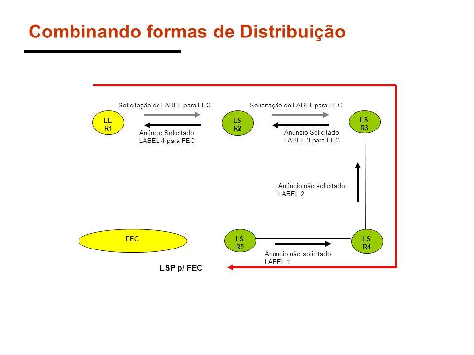 Combinando formas de Distribuição
