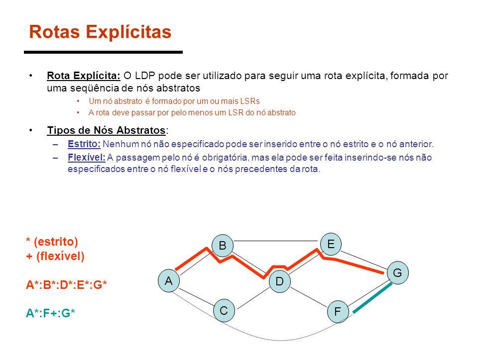 Rotas Explícitas * (estrito) + (flexível) B E A*:B*:D*:E*:G* A*:F+:G*