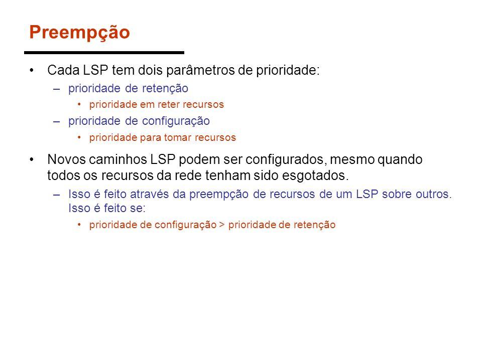 Preempção Cada LSP tem dois parâmetros de prioridade: