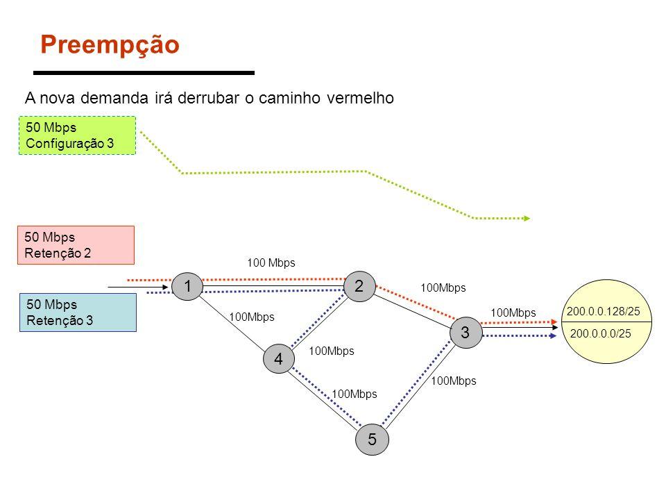Preempção A nova demanda irá derrubar o caminho vermelho 1 2 3 4 5
