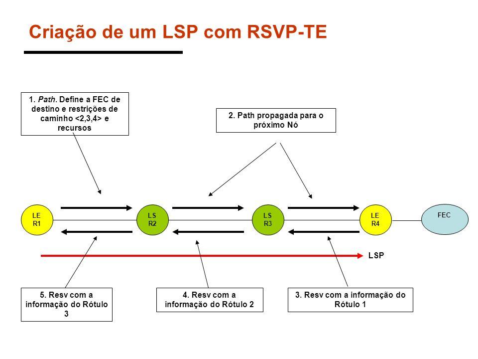Criação de um LSP com RSVP-TE