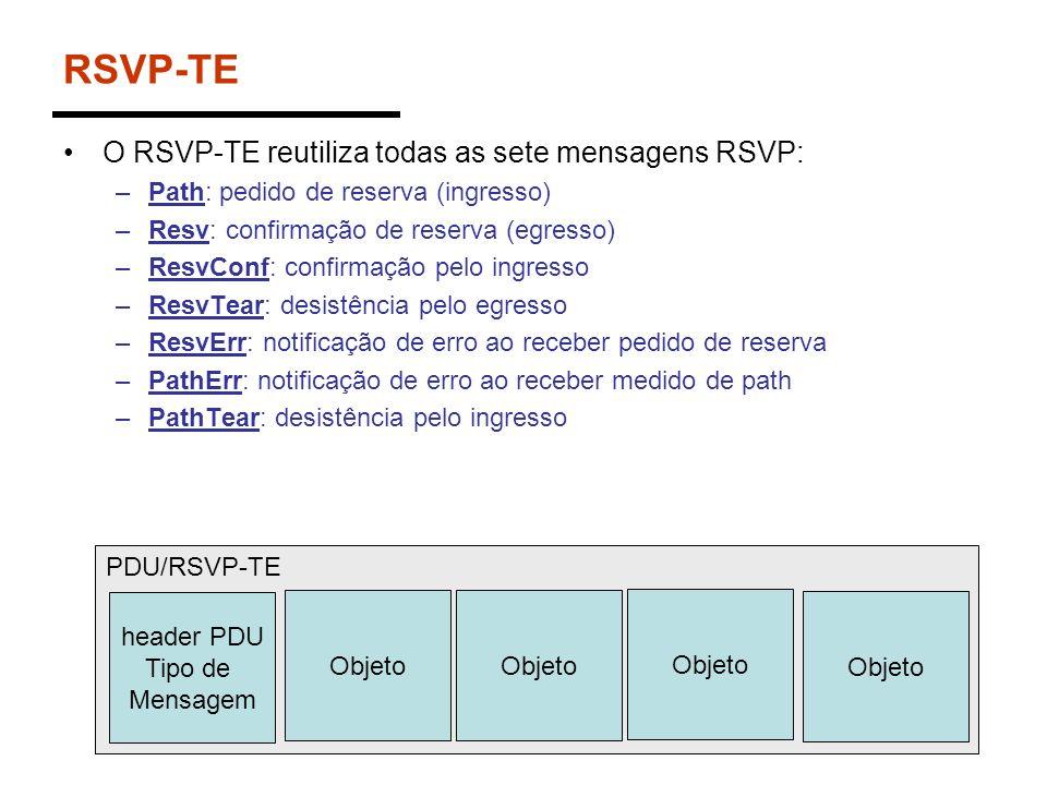RSVP-TE O RSVP-TE reutiliza todas as sete mensagens RSVP: