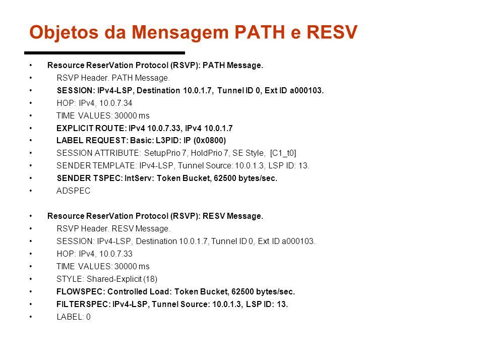 Objetos da Mensagem PATH e RESV