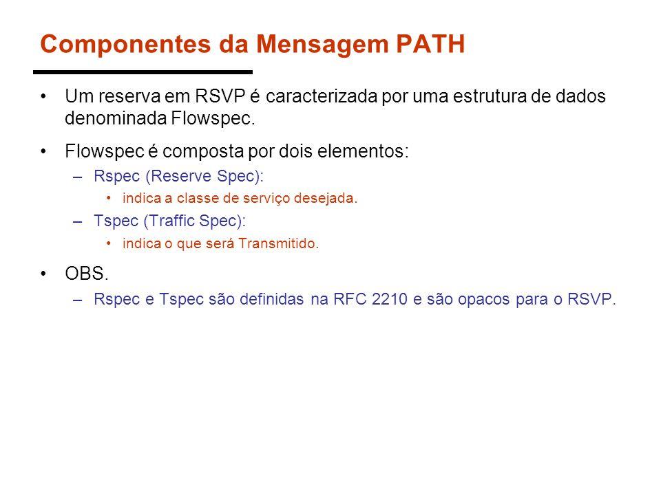 Componentes da Mensagem PATH