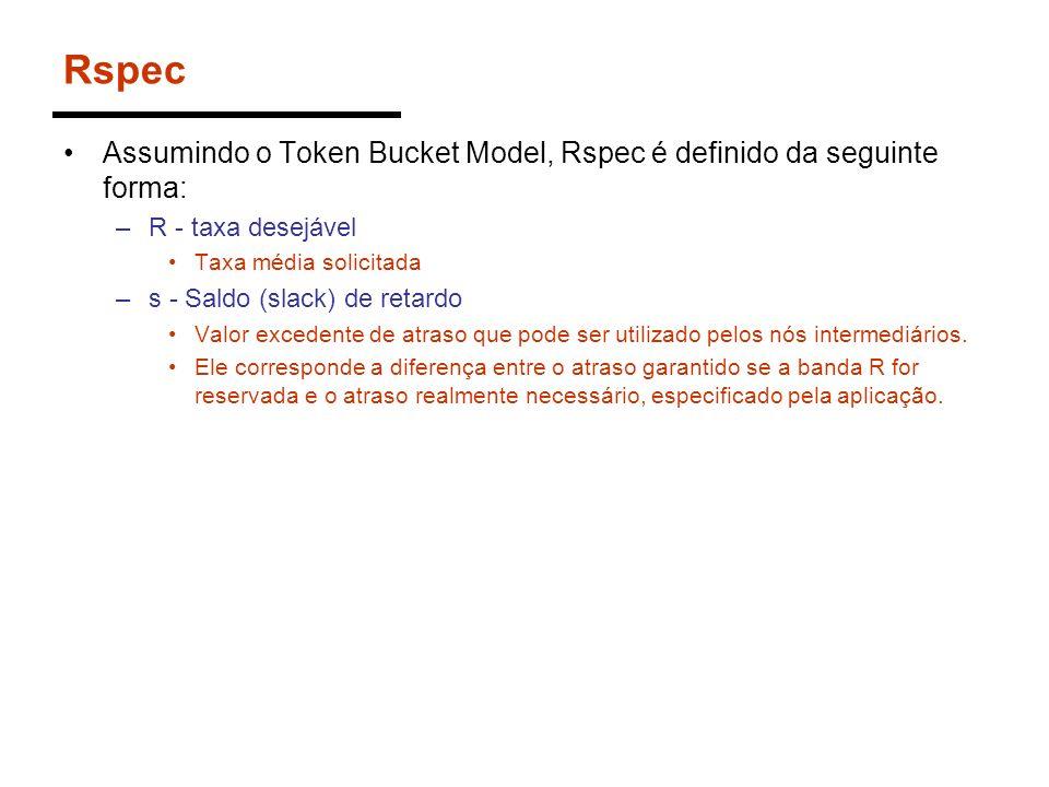 RspecAssumindo o Token Bucket Model, Rspec é definido da seguinte forma: R - taxa desejável. Taxa média solicitada.