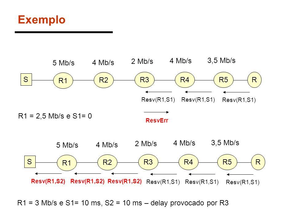 R1 = 3 Mb/s e S1= 10 ms, S2 = 10 ms – delay provocado por R3
