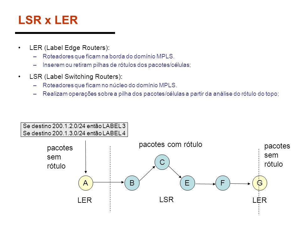 LSR x LER pacotes com rótulo pacotes sem rótulo pacotes sem rótulo C A