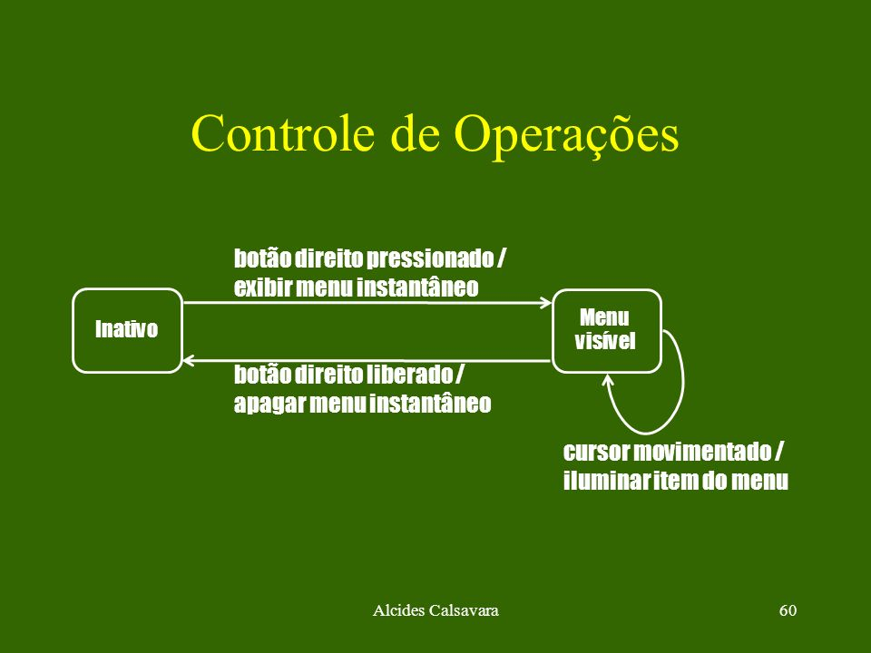 Controle de Operações botão direito pressionado /