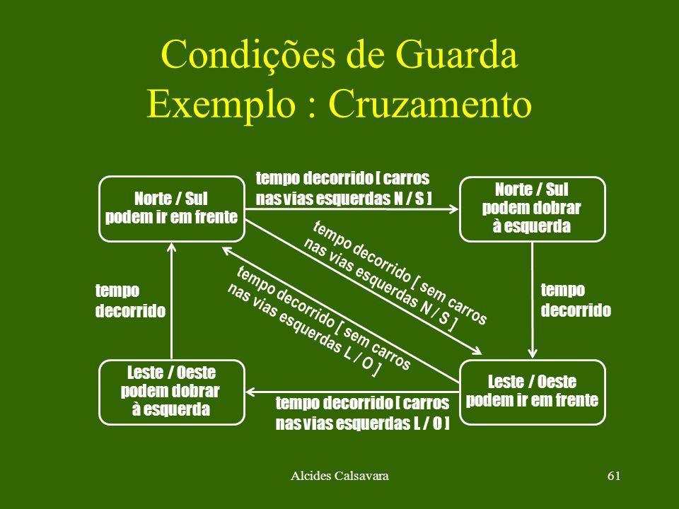 Condições de Guarda Exemplo : Cruzamento