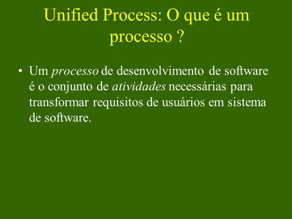 Unified Process: O que é um processo