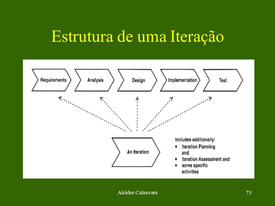 Estrutura de uma Iteração