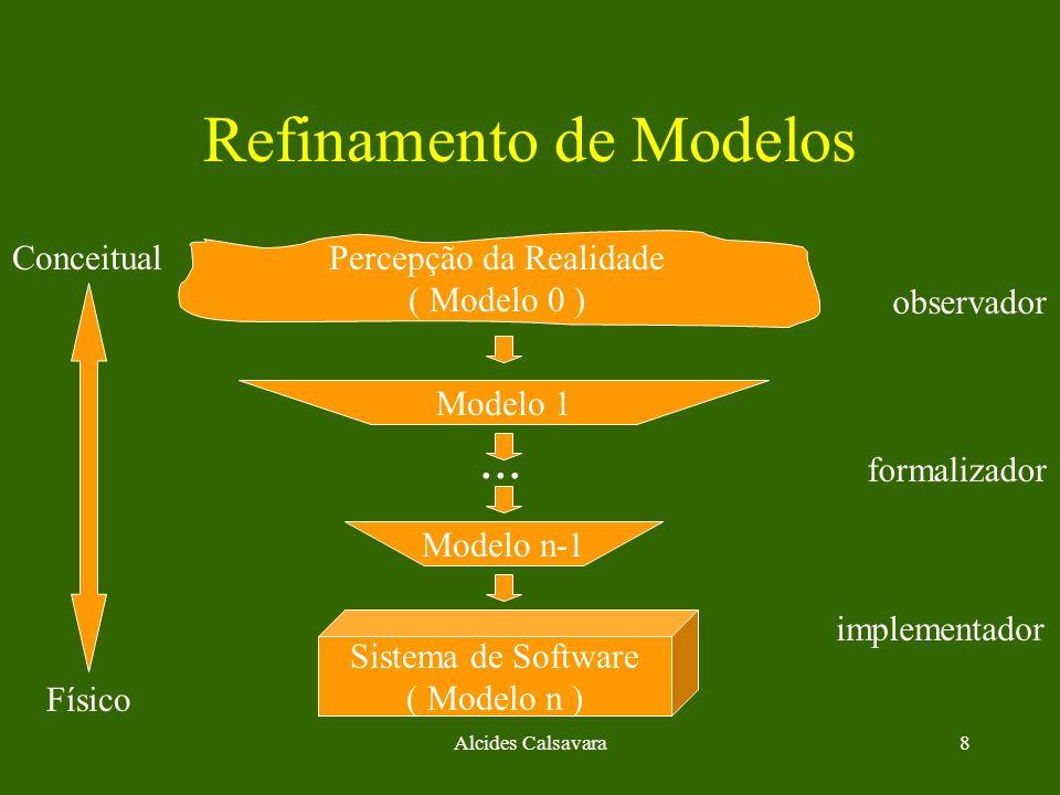 Refinamento de Modelos