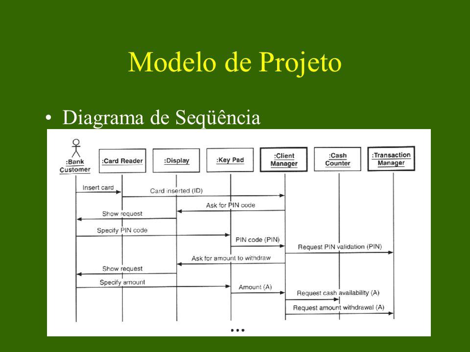 Modelo de Projeto Diagrama de Seqüência