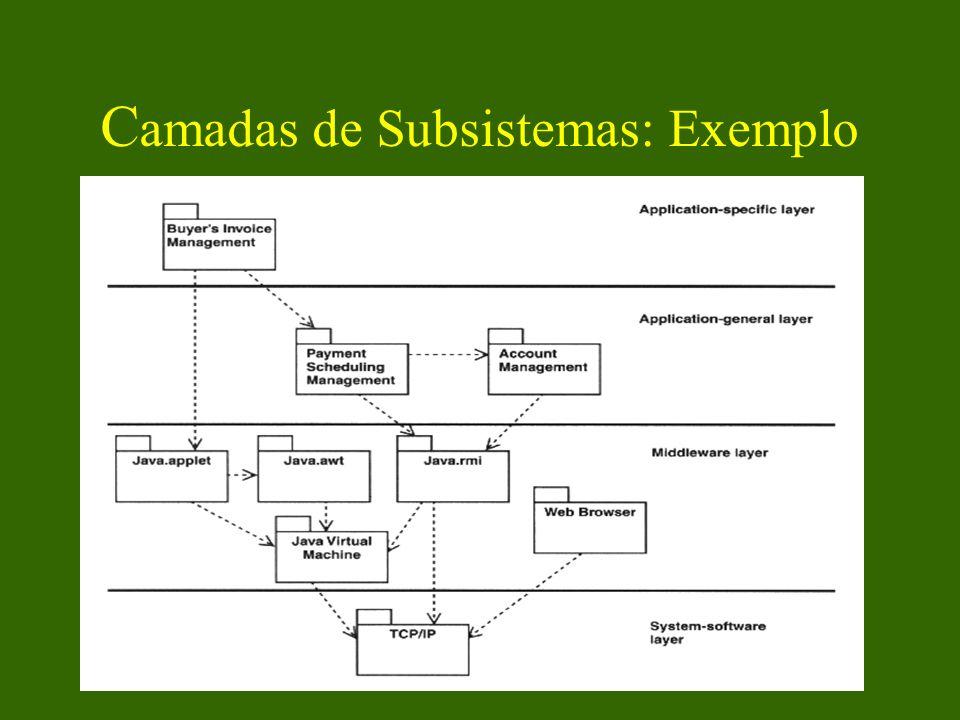 Camadas de Subsistemas: Exemplo