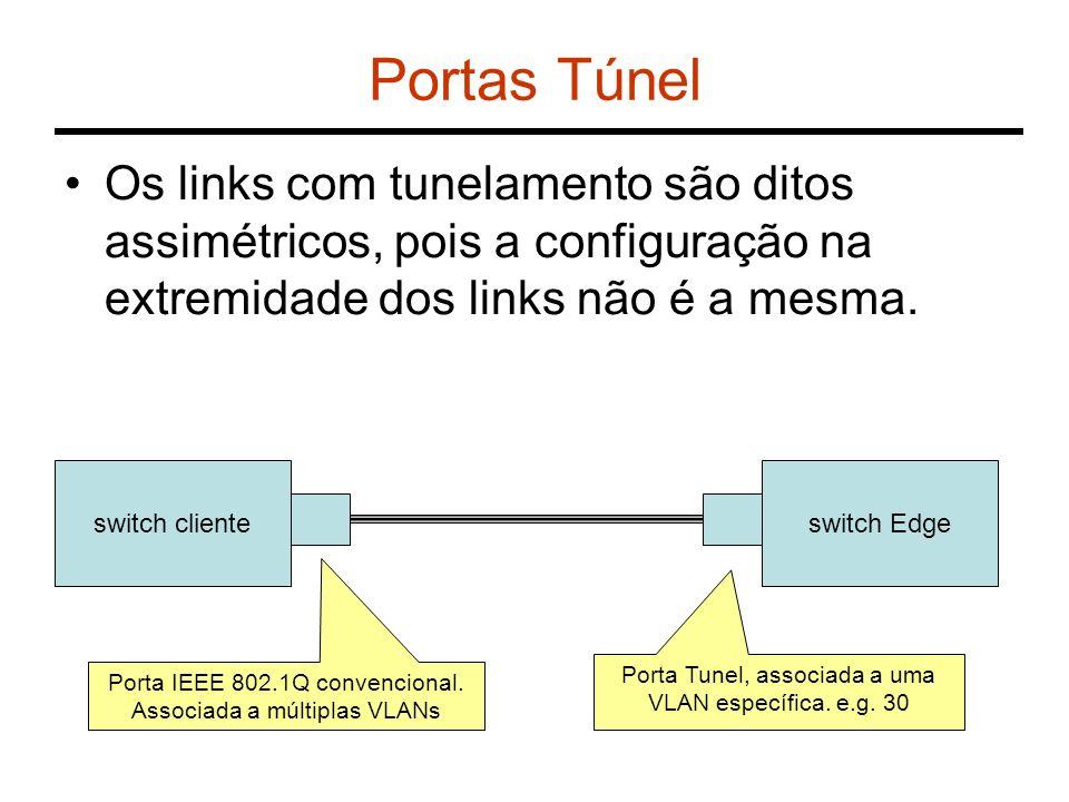 Portas Túnel Os links com tunelamento são ditos assimétricos, pois a configuração na extremidade dos links não é a mesma.