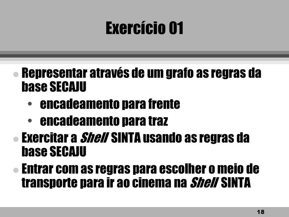 Exercício 01 Representar através de um grafo as regras da base SECAJU