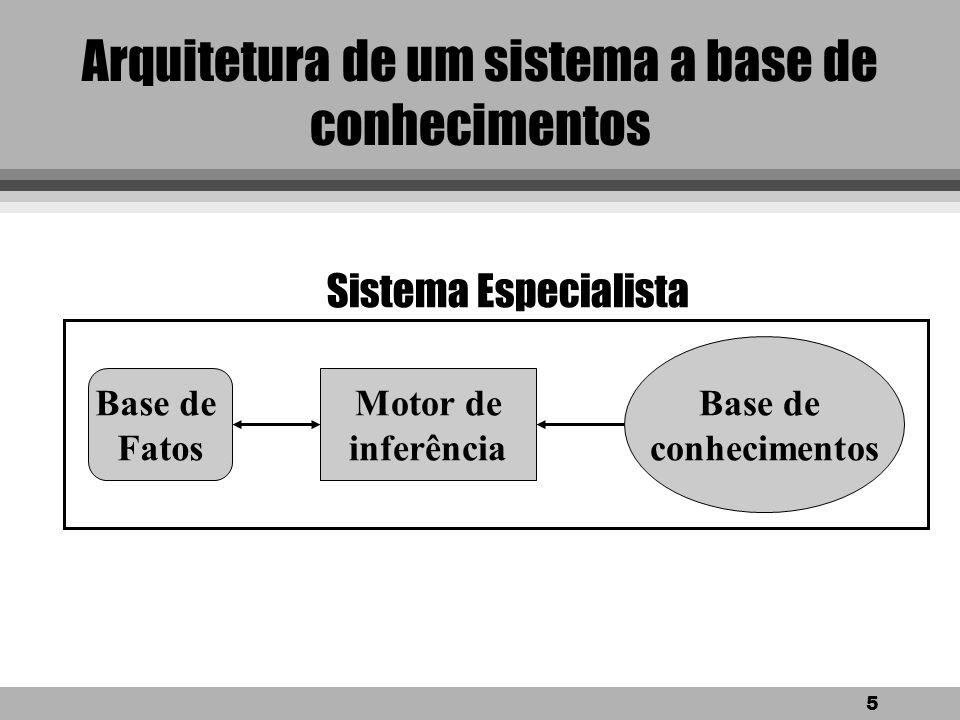 Arquitetura de um sistema a base de conhecimentos