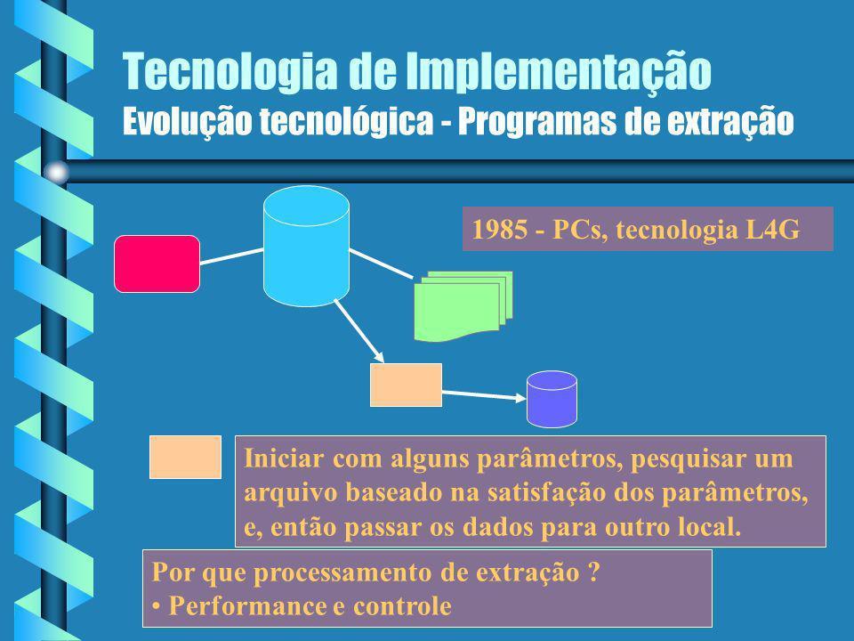 Tecnologia de Implementação Evolução tecnológica - Programas de extração
