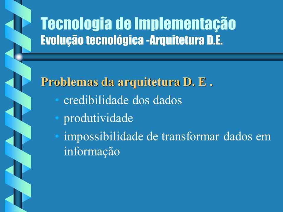 Tecnologia de Implementação Evolução tecnológica -Arquitetura D.E.