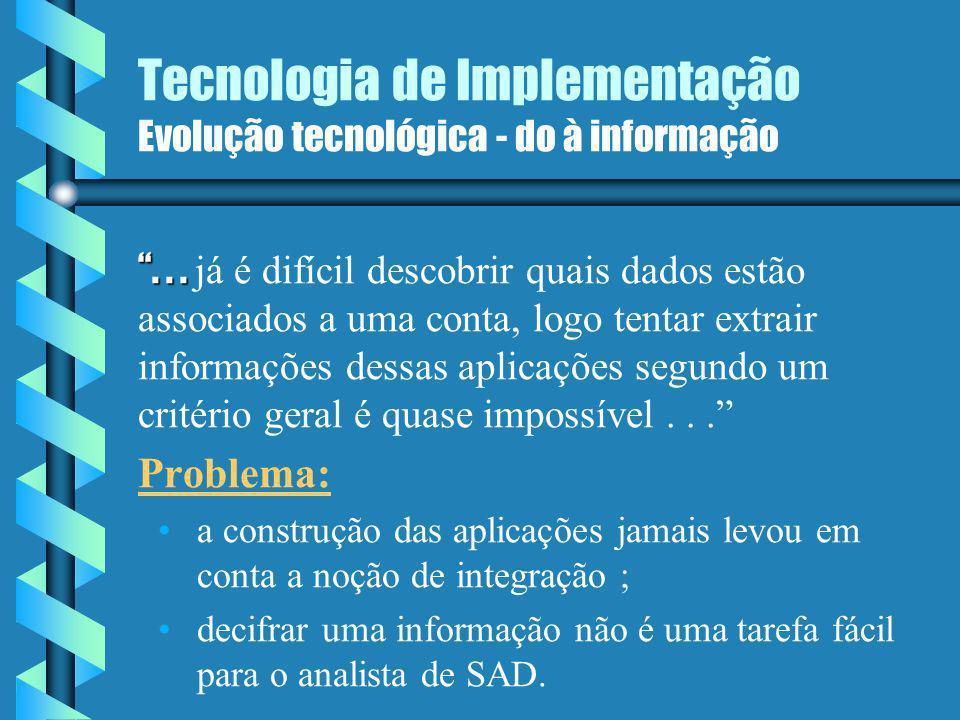 Tecnologia de Implementação Evolução tecnológica - do à informação