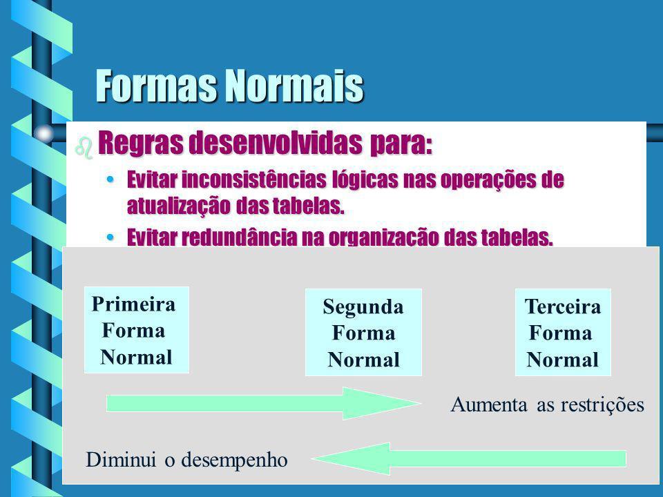 Formas Normais Regras desenvolvidas para: