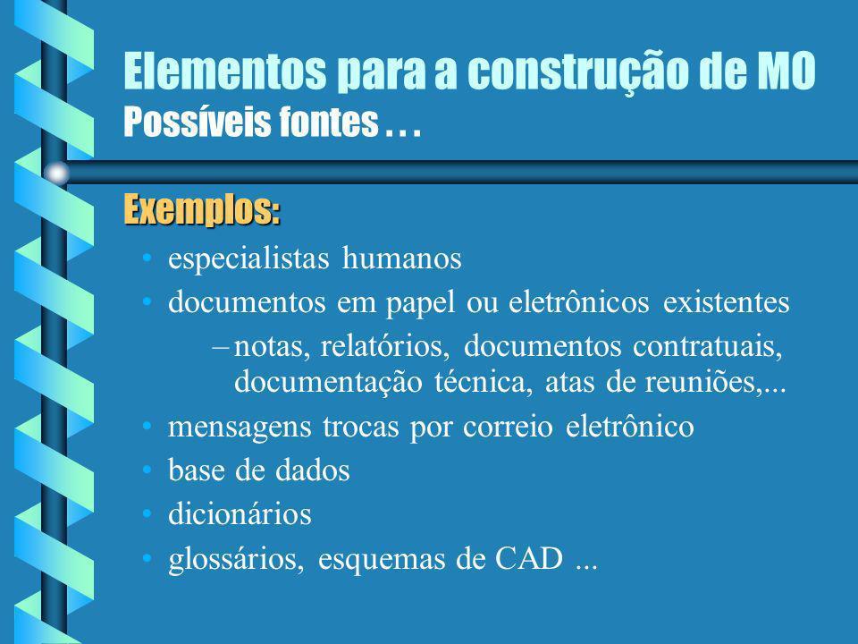 Elementos para a construção de MO Possíveis fontes . . .