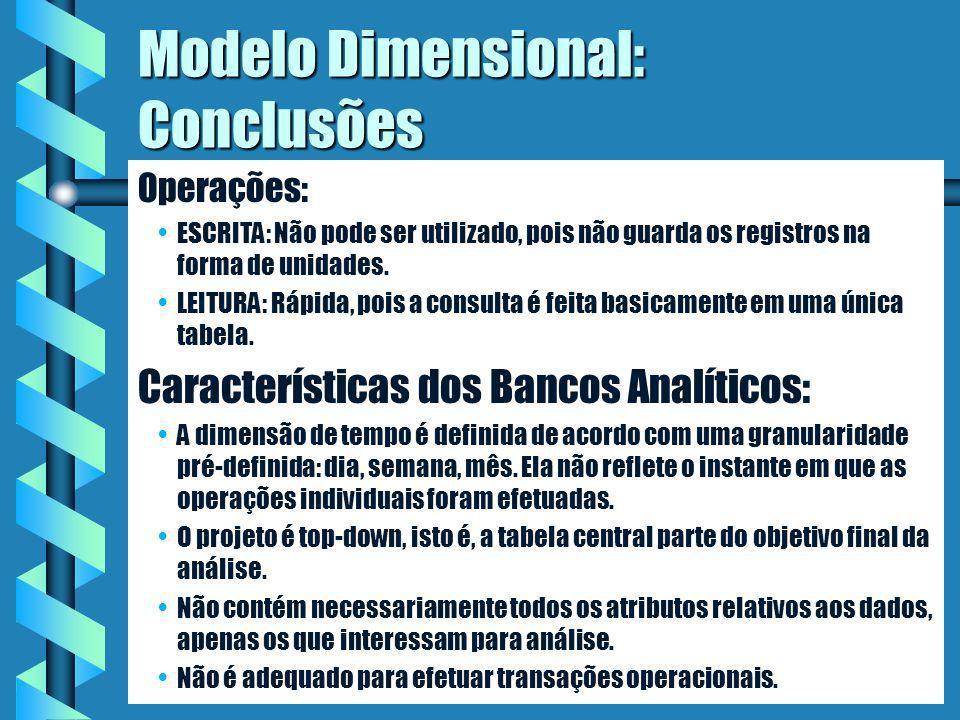 Modelo Dimensional: Conclusões