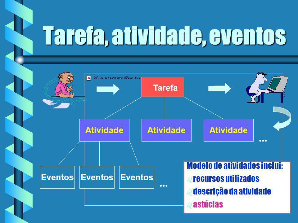 Tarefa, atividade, eventos