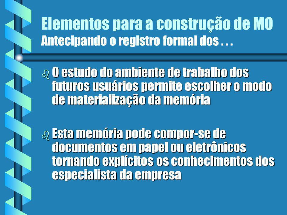 Elementos para a construção de MO Antecipando o registro formal dos . . .