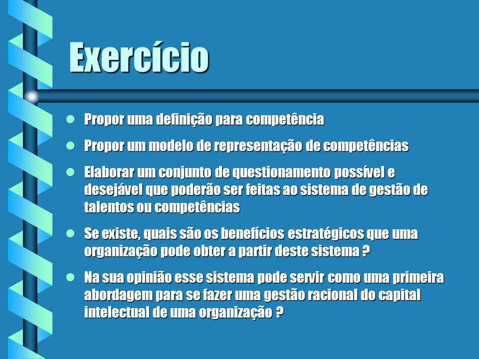 Exercício Propor uma definição para competência