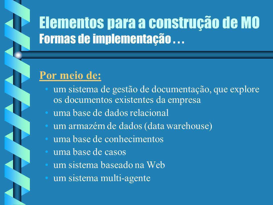 Elementos para a construção de MO Formas de implementação . . .