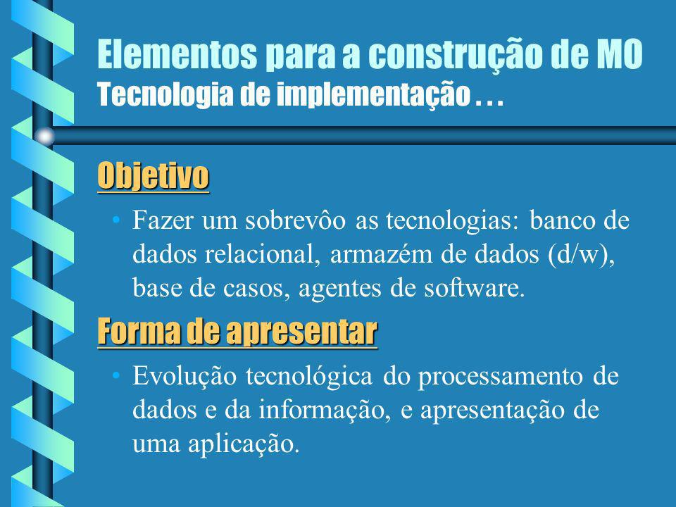 Elementos para a construção de MO Tecnologia de implementação . . .