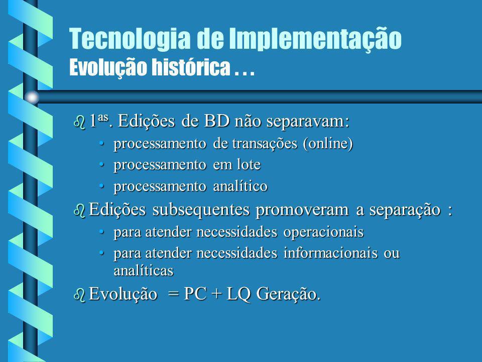Tecnologia de Implementação Evolução histórica . . .