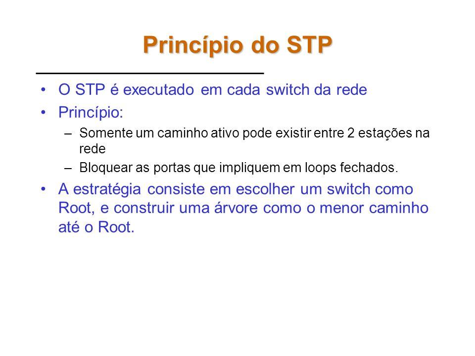 Princípio do STP O STP é executado em cada switch da rede Princípio: