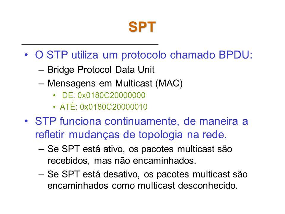 SPT O STP utiliza um protocolo chamado BPDU: