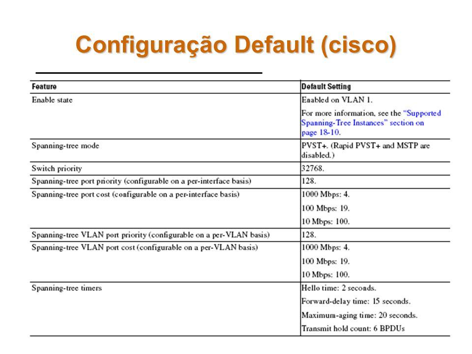Configuração Default (cisco)