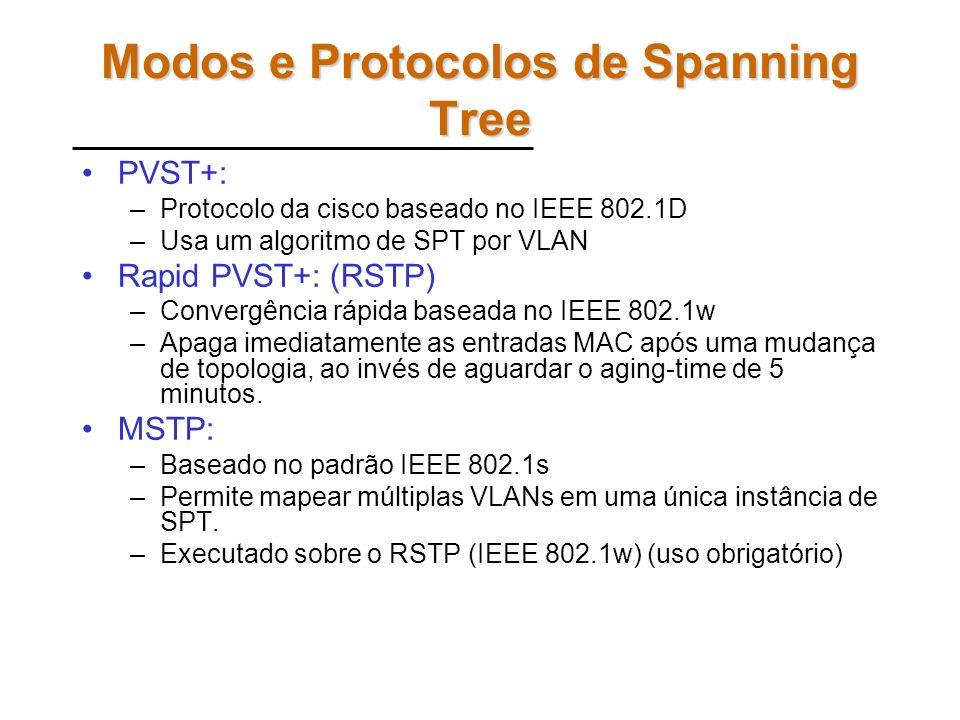 Modos e Protocolos de Spanning Tree