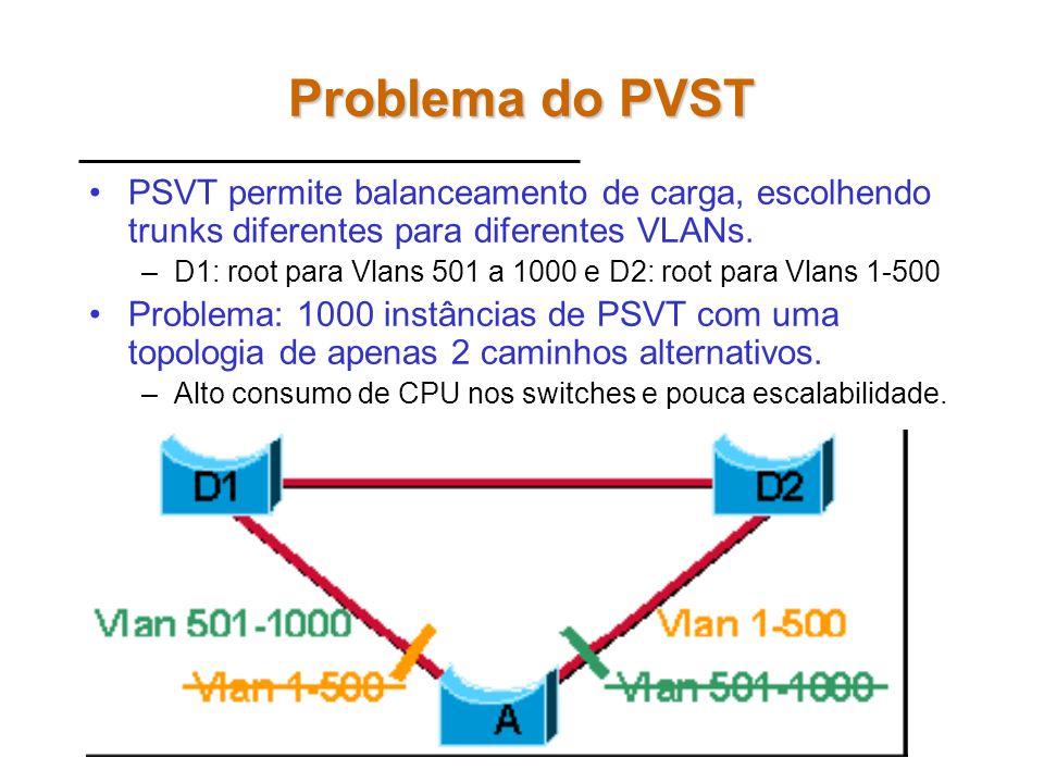 Problema do PVST PSVT permite balanceamento de carga, escolhendo trunks diferentes para diferentes VLANs.