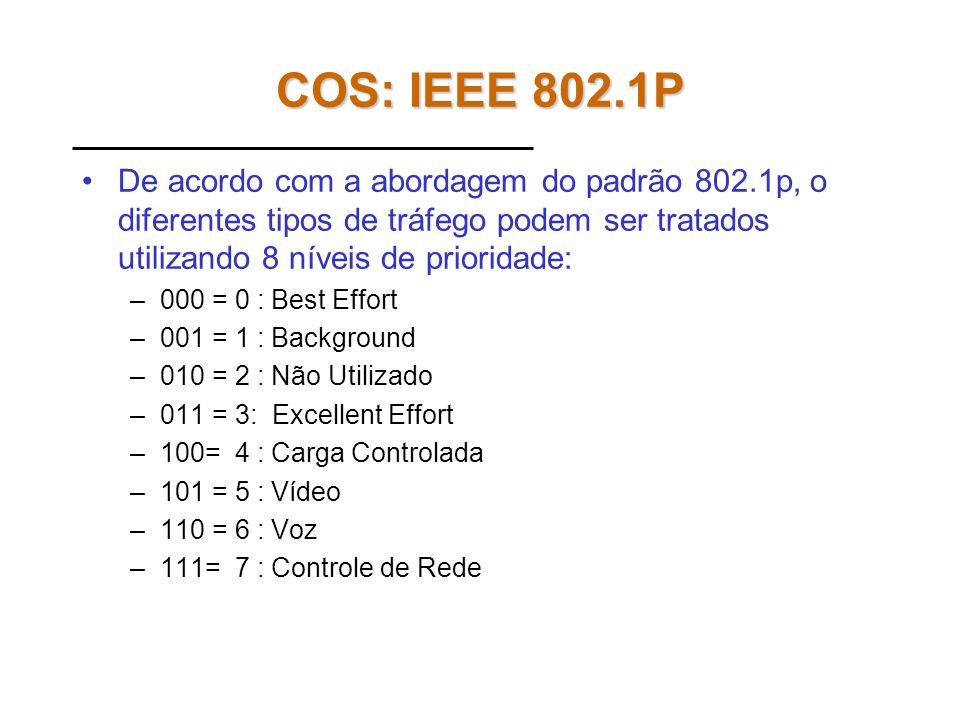 COS: IEEE 802.1P De acordo com a abordagem do padrão 802.1p, o diferentes tipos de tráfego podem ser tratados utilizando 8 níveis de prioridade: