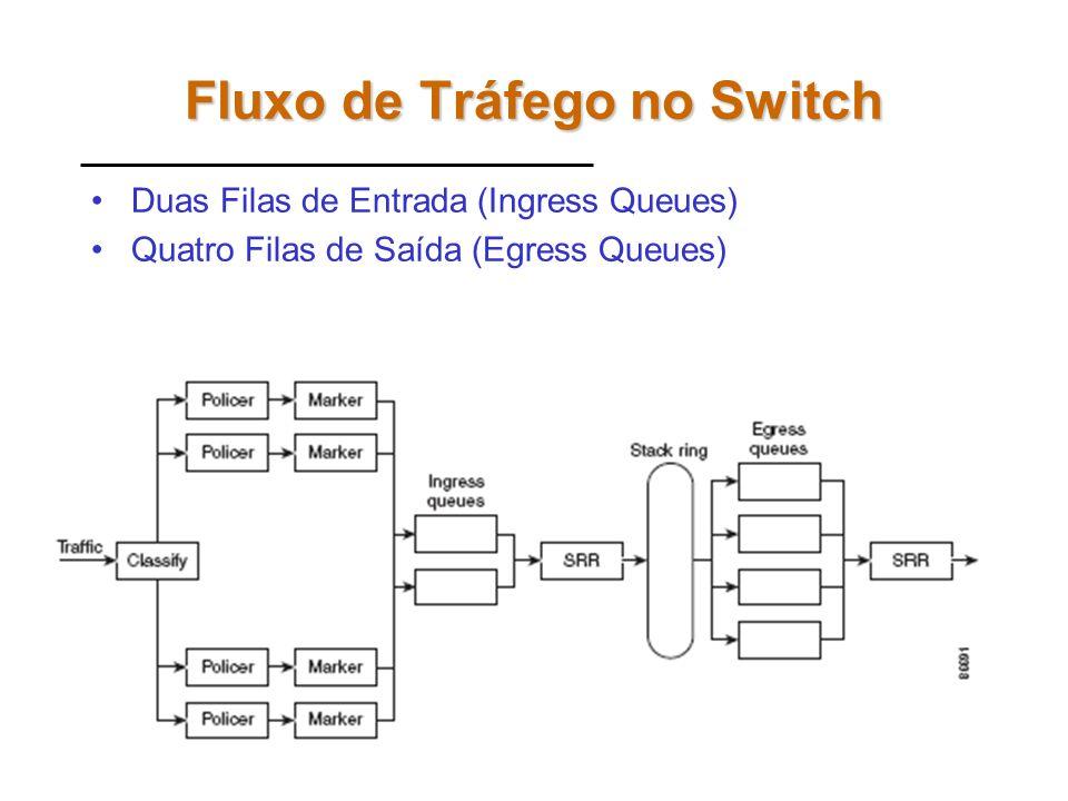Fluxo de Tráfego no Switch