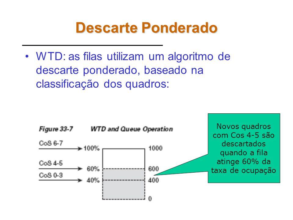 Descarte Ponderado WTD: as filas utilizam um algoritmo de descarte ponderado, baseado na classificação dos quadros:
