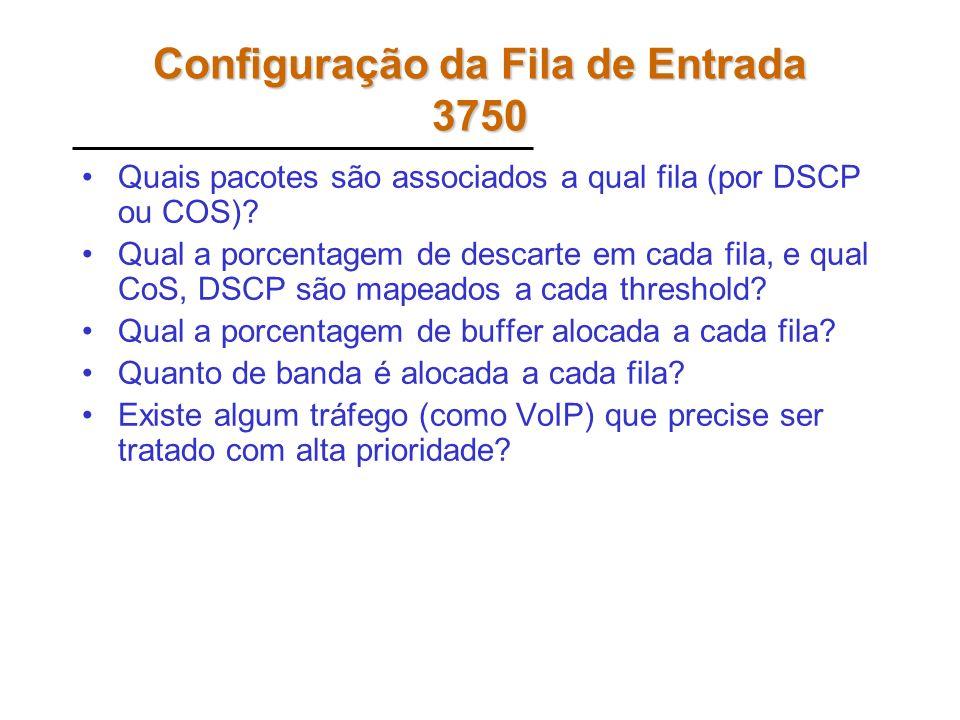 Configuração da Fila de Entrada 3750