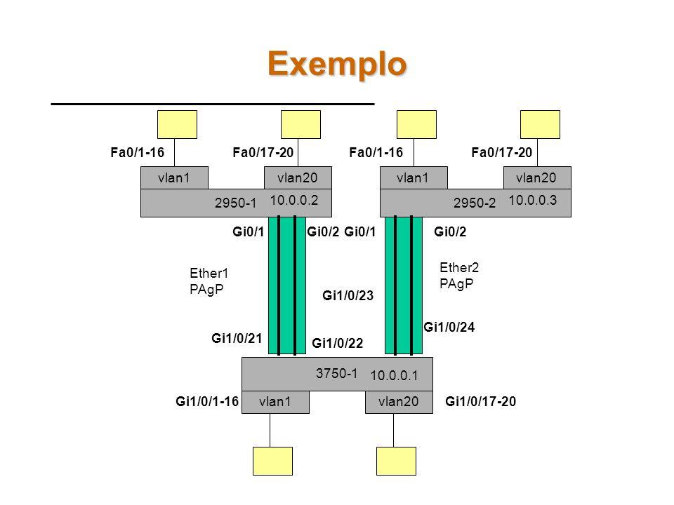 Exemplo Fa0/1-16 Fa0/17-20 Fa0/1-16 Fa0/17-20 vlan1 vlan20 vlan1