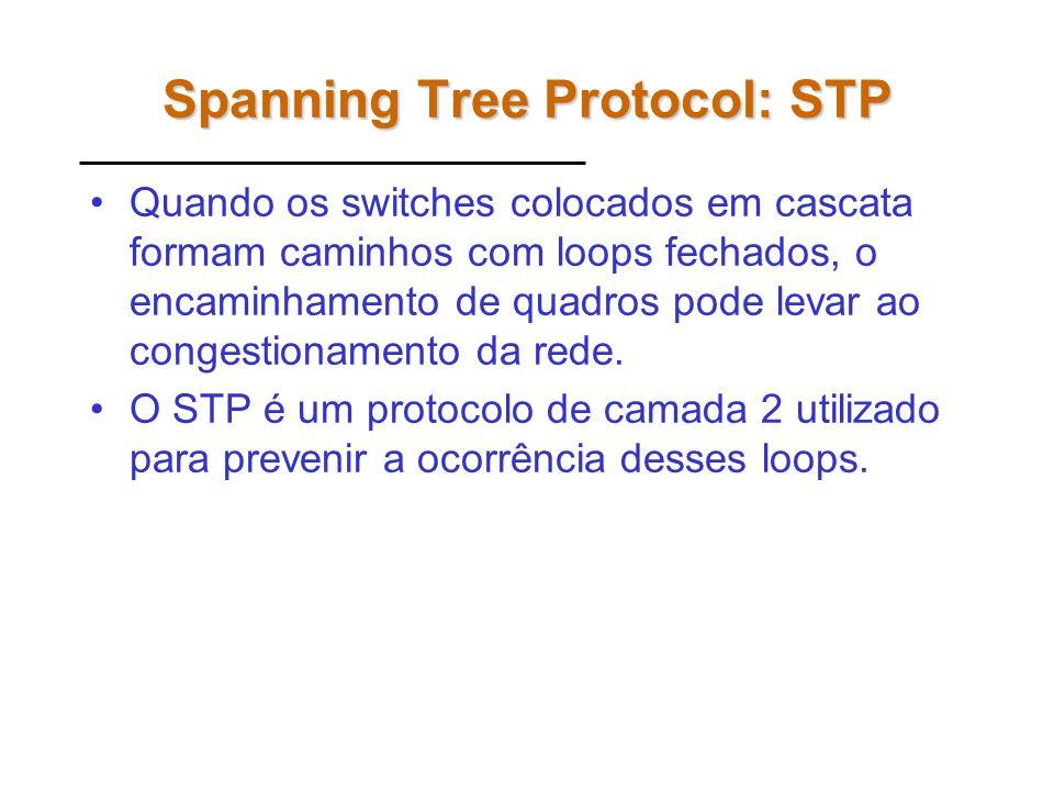 Spanning Tree Protocol: STP