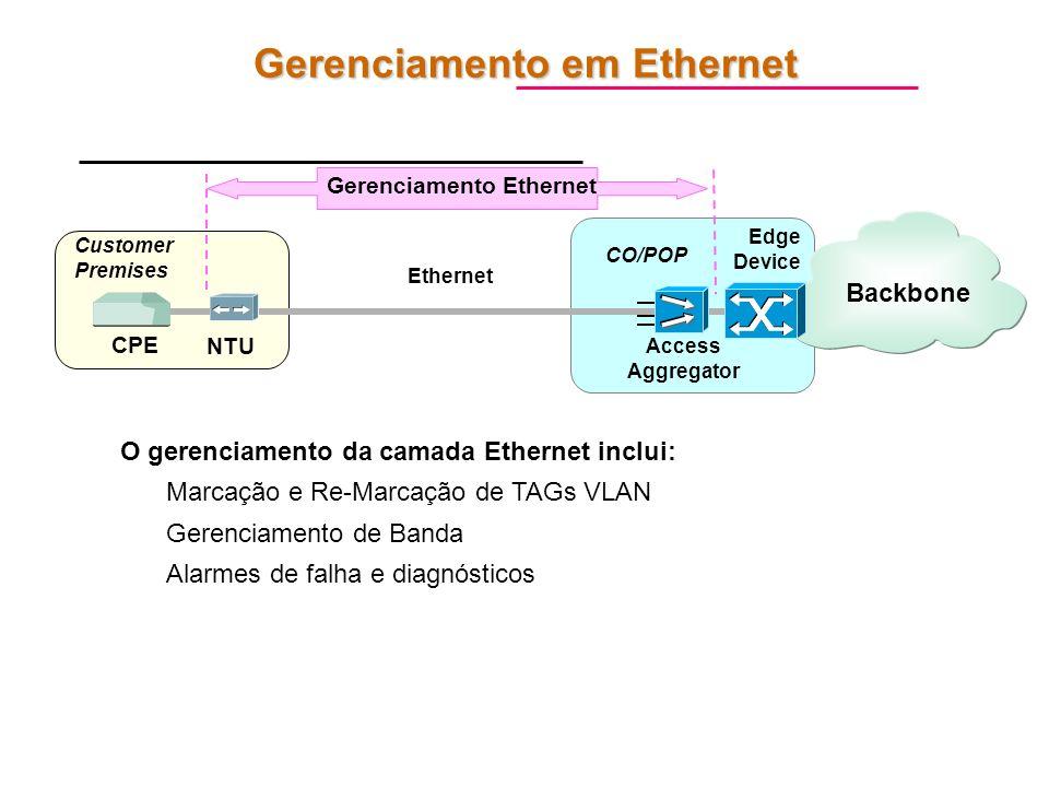 Gerenciamento em Ethernet