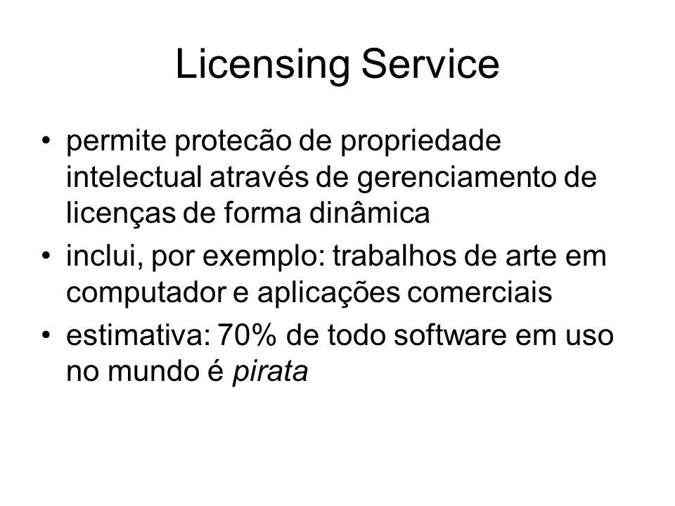 Licensing Servicepermite protecão de propriedade intelectual através de gerenciamento de licenças de forma dinâmica.