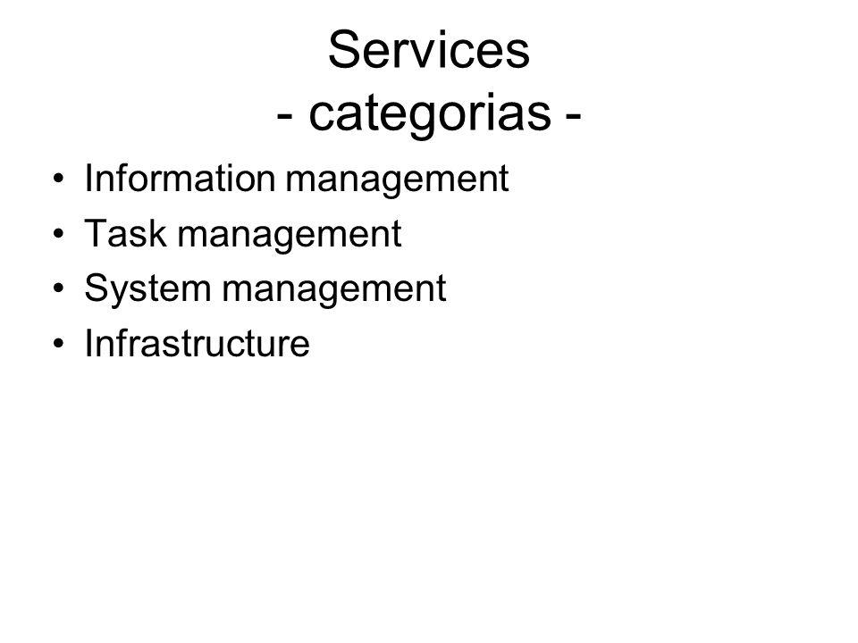Services - categorias -