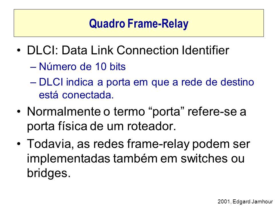 DLCI: Data Link Connection Identifier